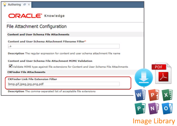 Oracle_Service_Cloud_Knowledge_Advanced_upload_file_types